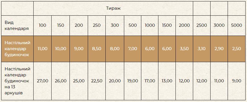 Настільний календар будиночок - ціни