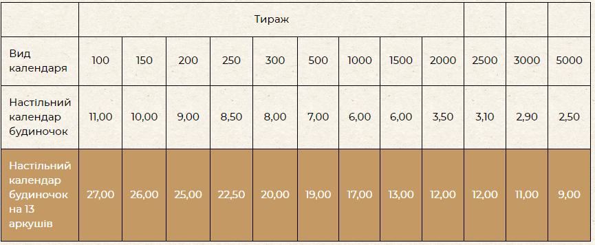 Настільний календар будиночок на 13 аркушів - ціни