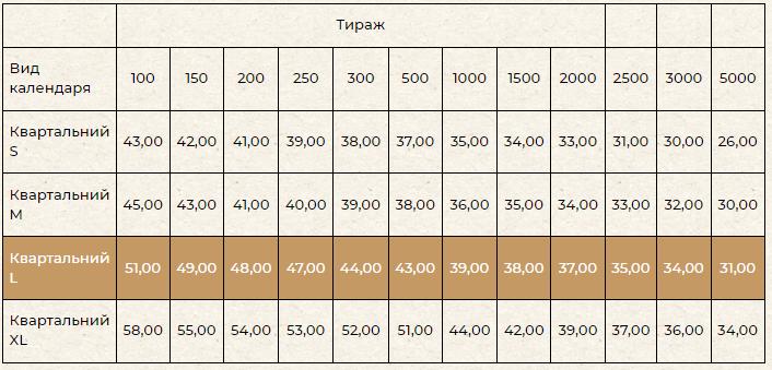 Квартальний календар L - ціни
