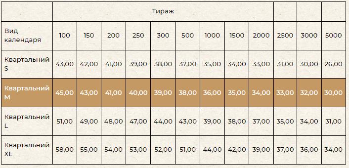 Квартальний календар M - ціни