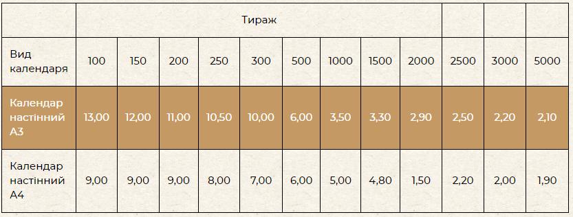 Календар настінний А3 - ціни