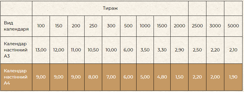 Календар настінний А4 - ціни