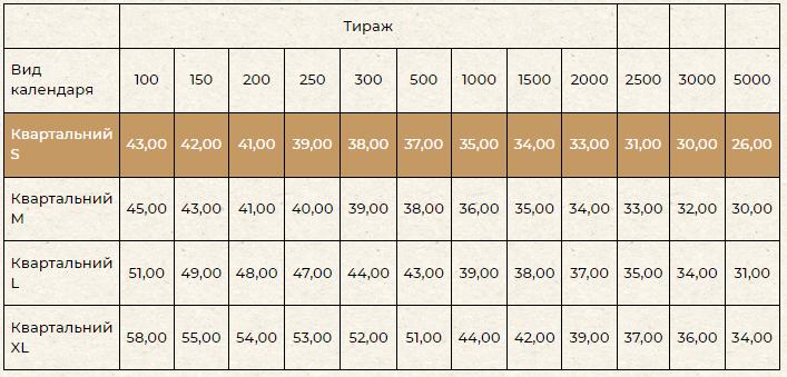 Квартальний календар S - ціни