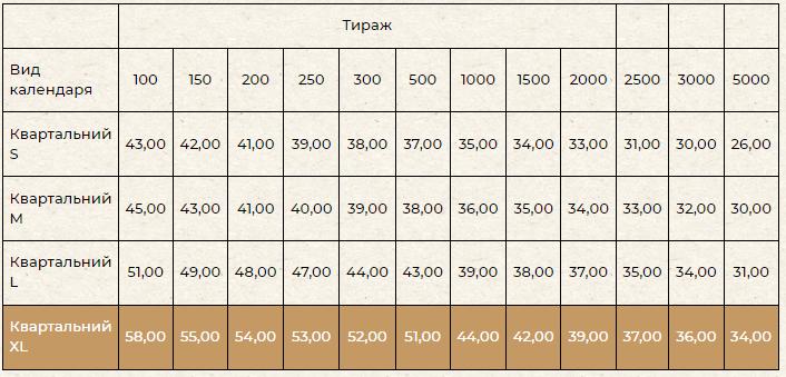 Квартальний календар XL - ціни